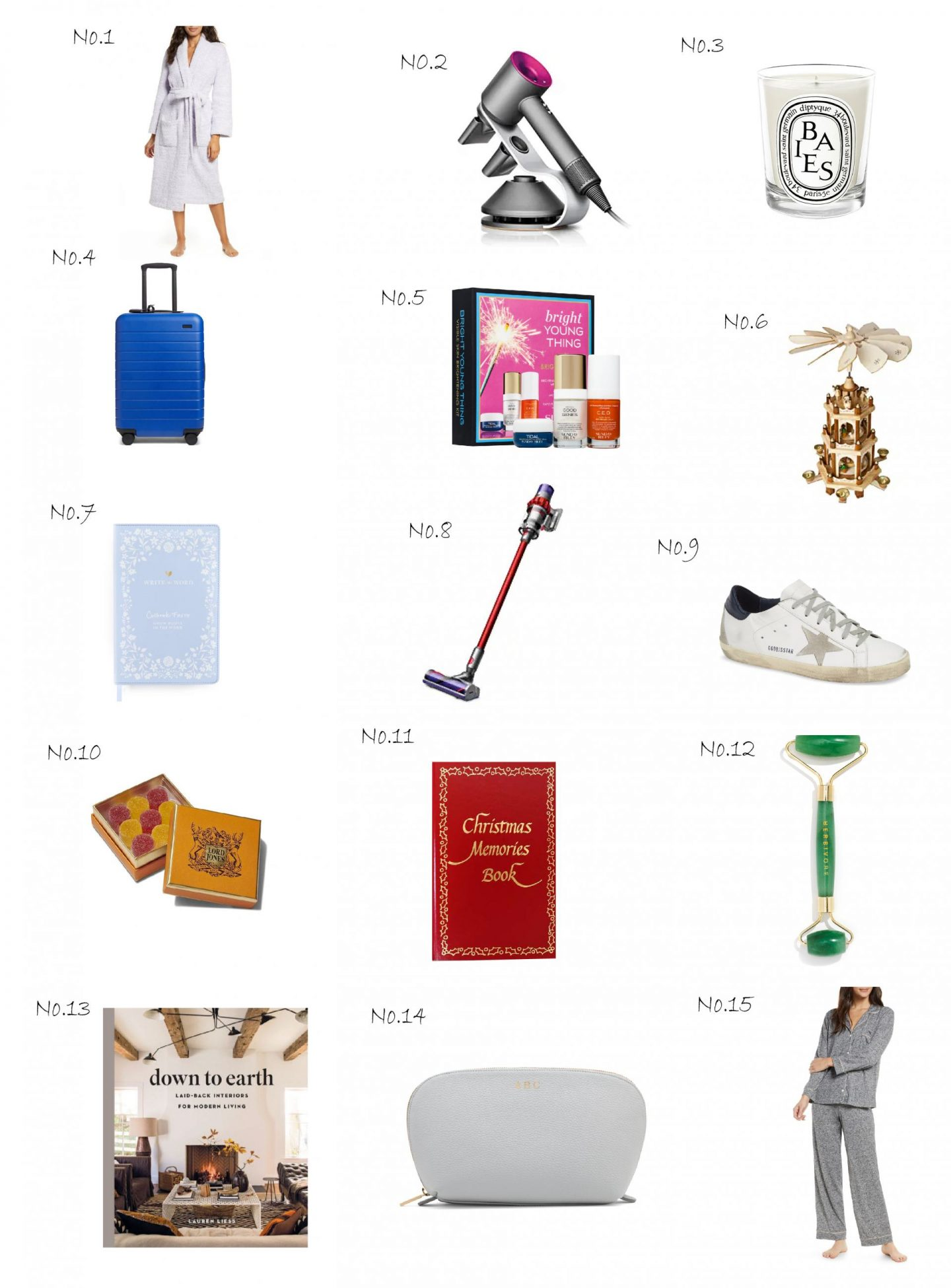 Holiday Gift Guide: For Yourself